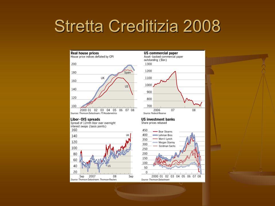 Stretta Creditizia 2008