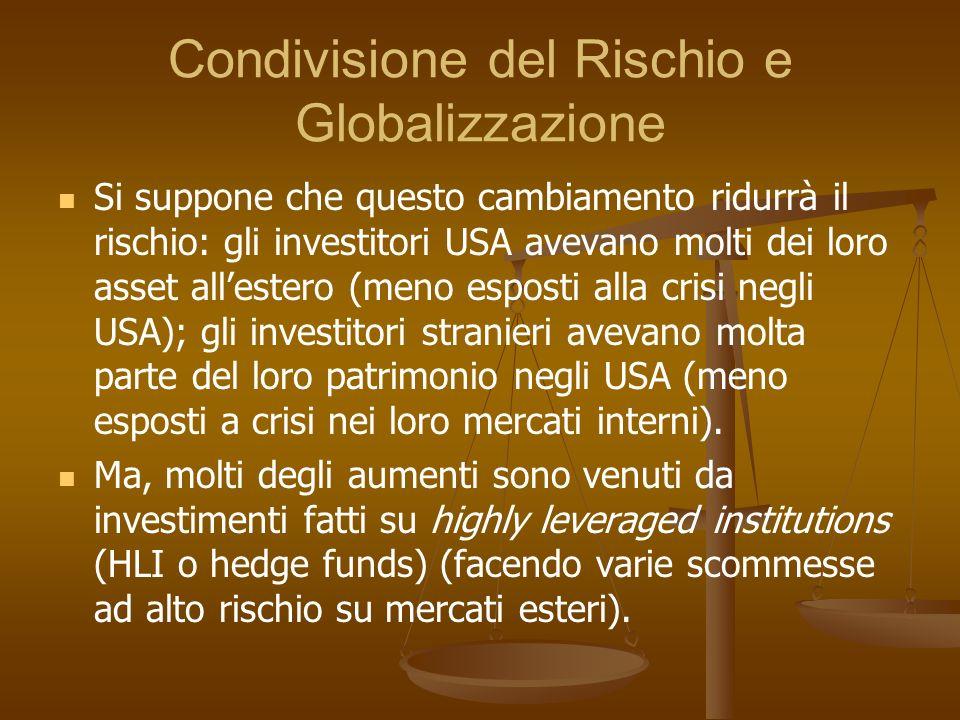 Condivisione del Rischio e Globalizzazione
