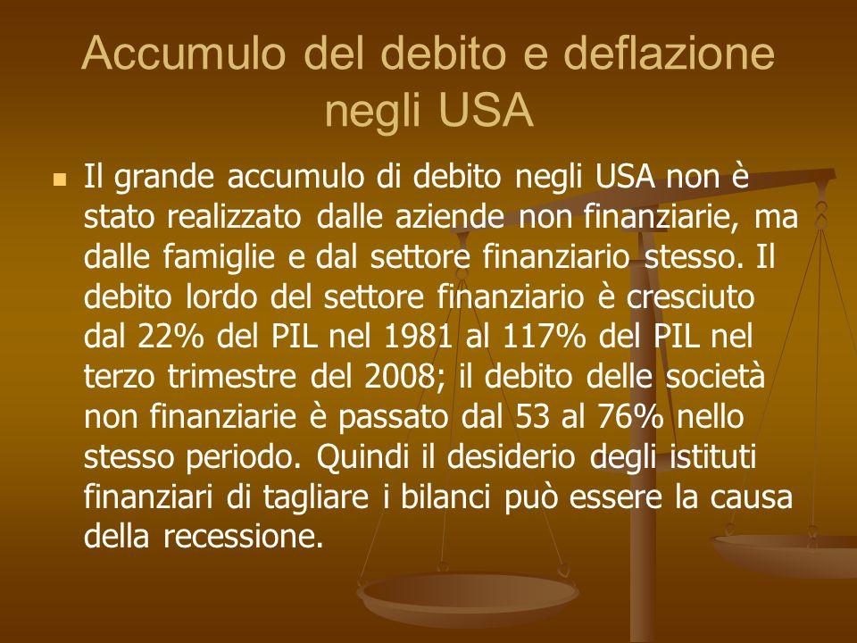 Accumulo del debito e deflazione negli USA