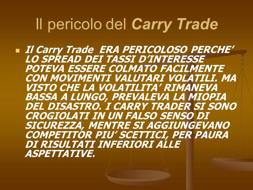 Il pericolo del Carry Trade
