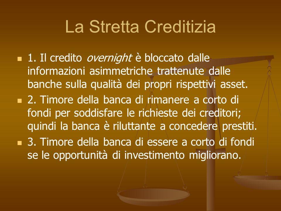 La Stretta Creditizia