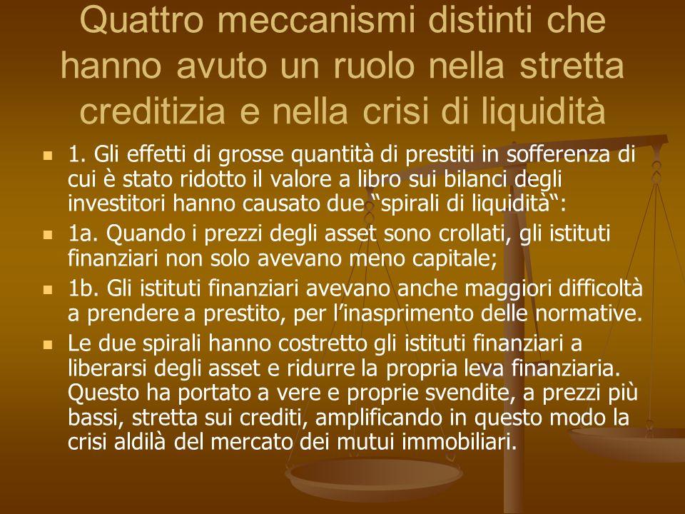 Quattro meccanismi distinti che hanno avuto un ruolo nella stretta creditizia e nella crisi di liquidità