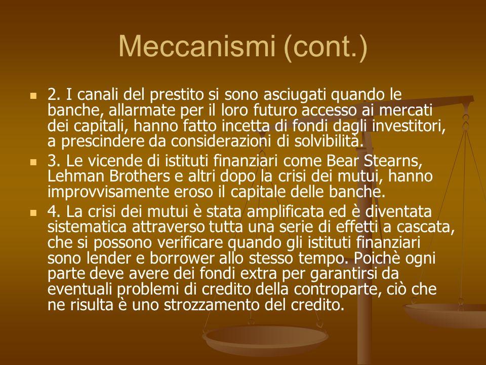 Meccanismi (cont.)