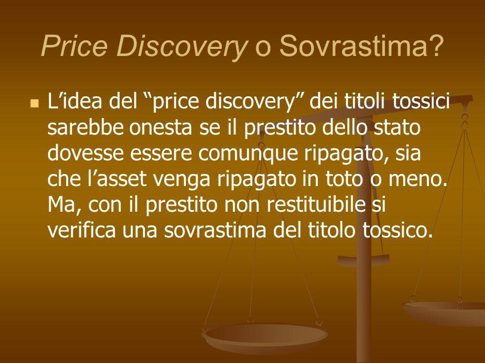 Price Discovery o Sovrastima