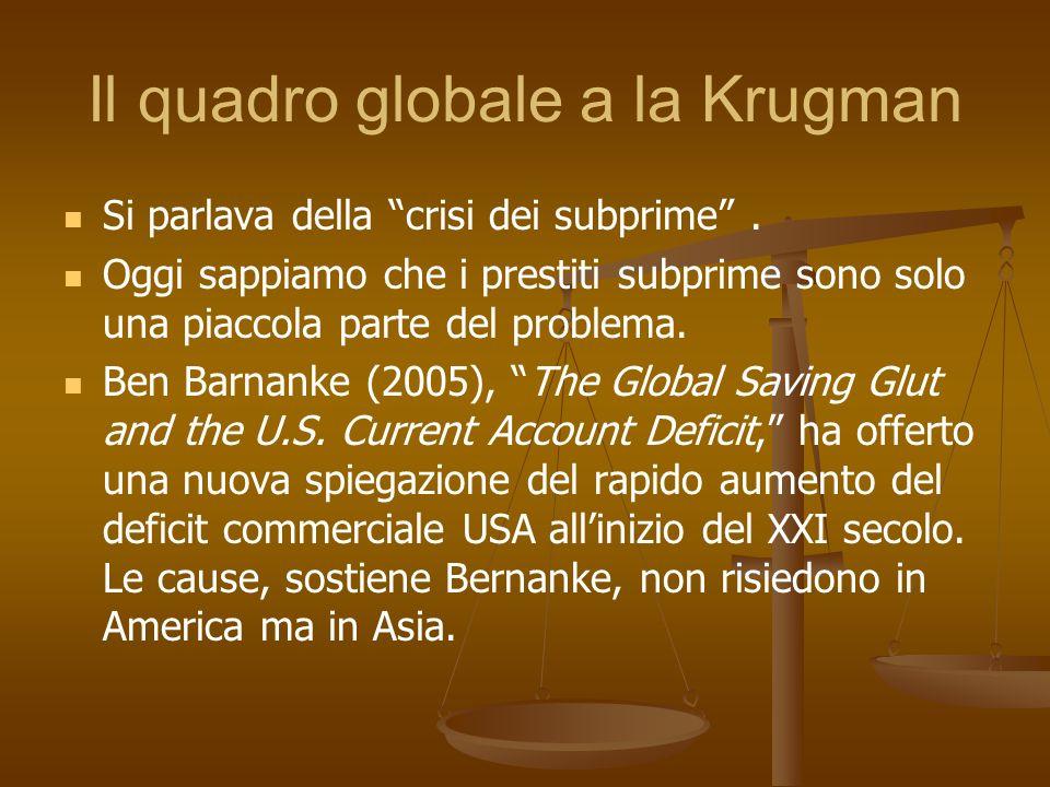 Il quadro globale a la Krugman