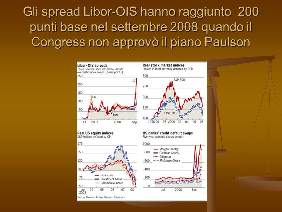 Gli spread Libor-OIS hanno raggiunto 200 punti base nel settembre 2008 quando il Congress non approvò il piano Paulson