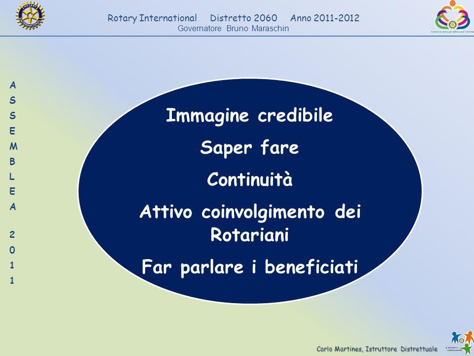 Attivo coinvolgimento dei Rotariani Far parlare i beneficiati