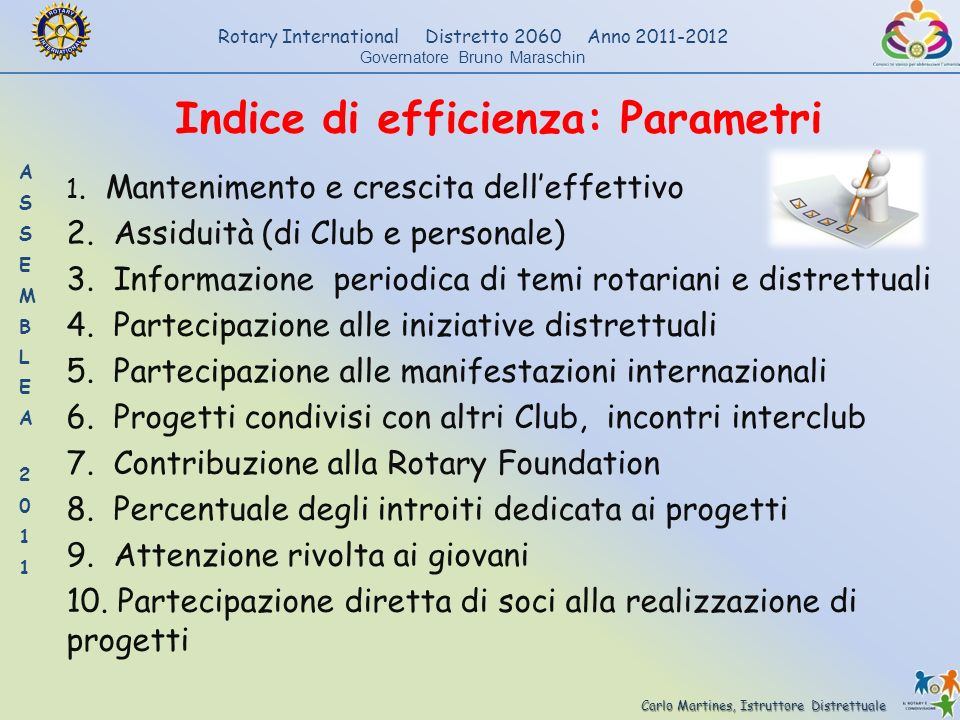 Indice di efficienza: Parametri