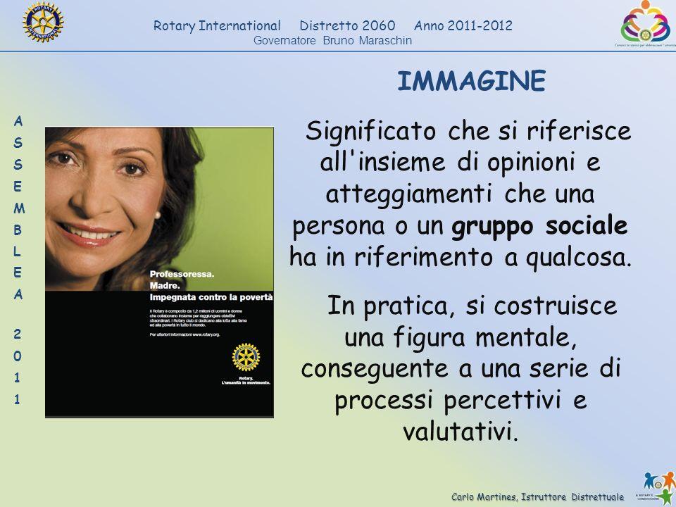 IMMAGINE Significato che si riferisce all insieme di opinioni e atteggiamenti che una persona o un gruppo sociale ha in riferimento a qualcosa.