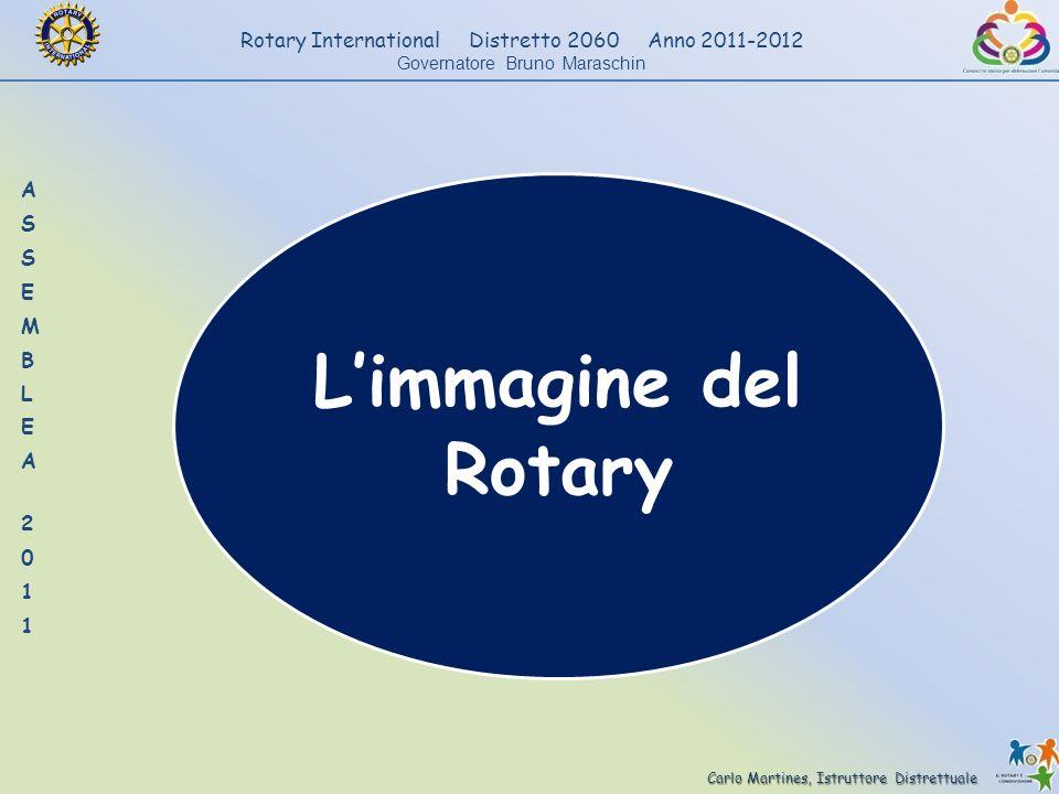 L'immagine del Rotary