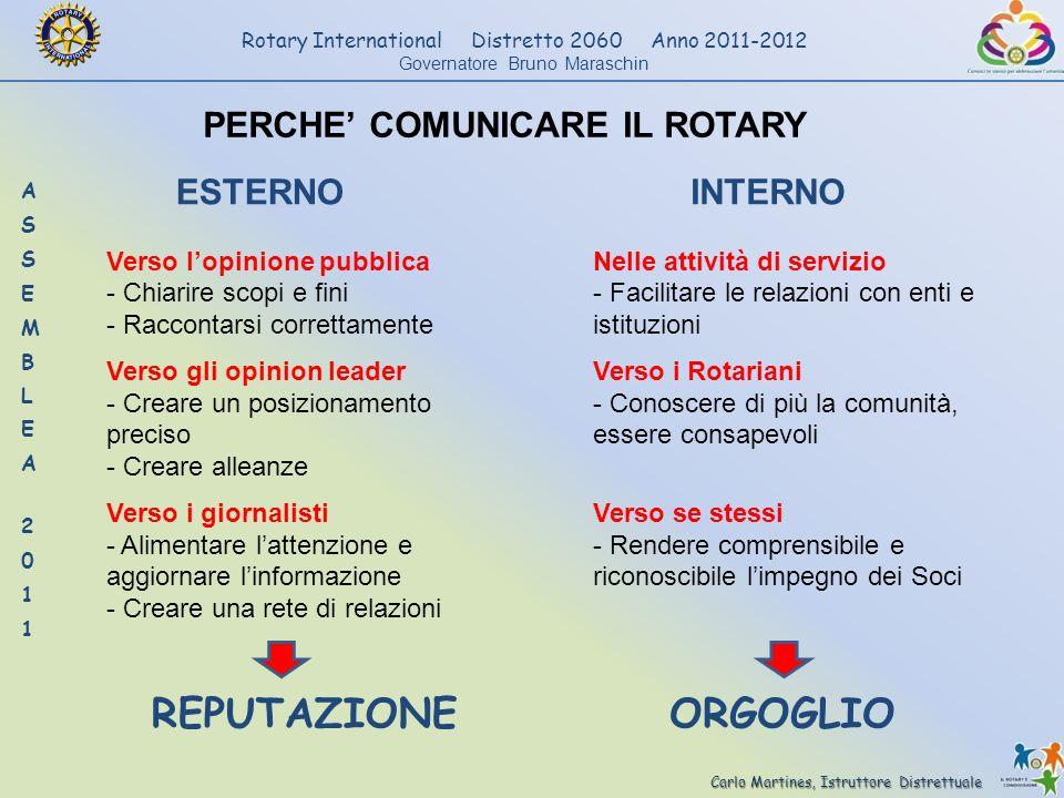 PERCHE' COMUNICARE IL ROTARY