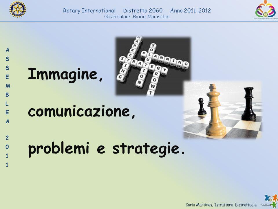 Immagine, comunicazione, problemi e strategie.