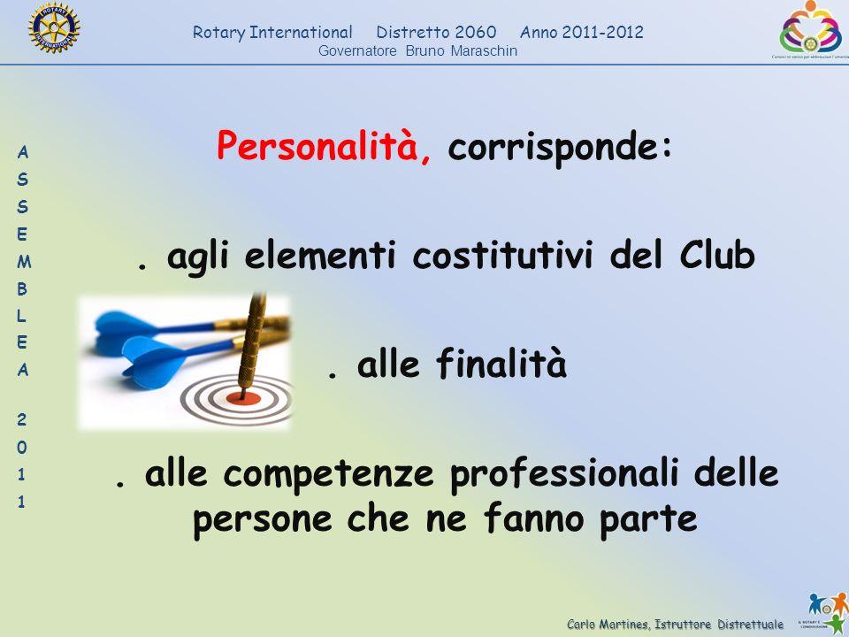Personalità, corrisponde: . agli elementi costitutivi del Club