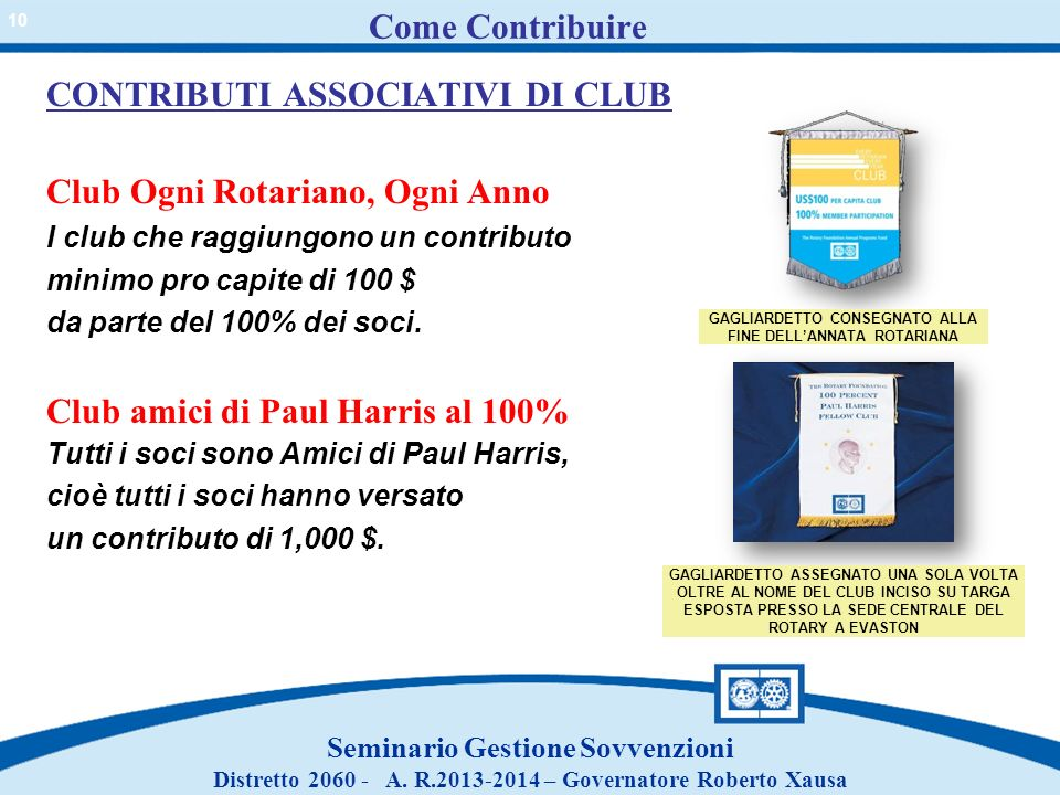Come Contribuire CONTRIBUTI ASSOCIATIVI DI CLUB