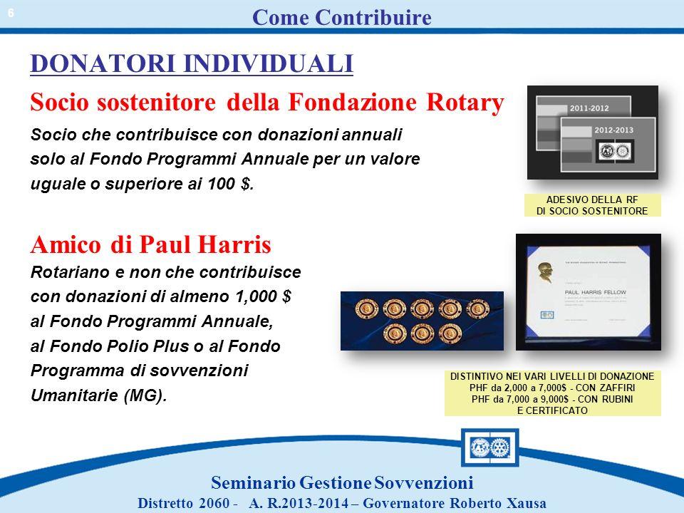 Come Contribuire DONATORI INDIVIDUALI
