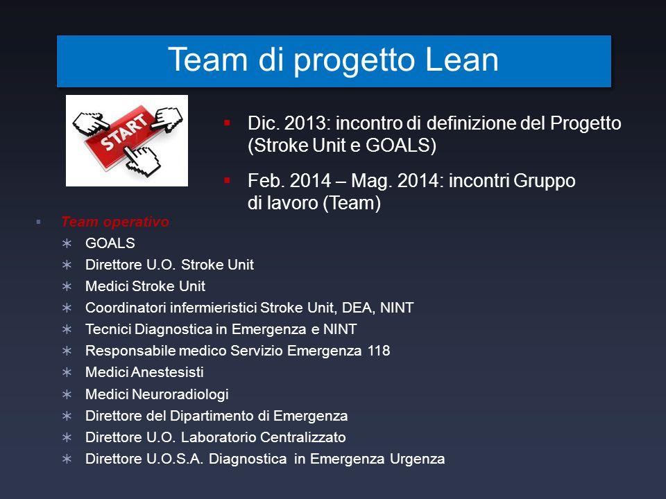 Team di progetto Lean Dic. 2013: incontro di definizione del Progetto (Stroke Unit e GOALS) Feb. 2014 – Mag. 2014: incontri Gruppo di lavoro (Team)