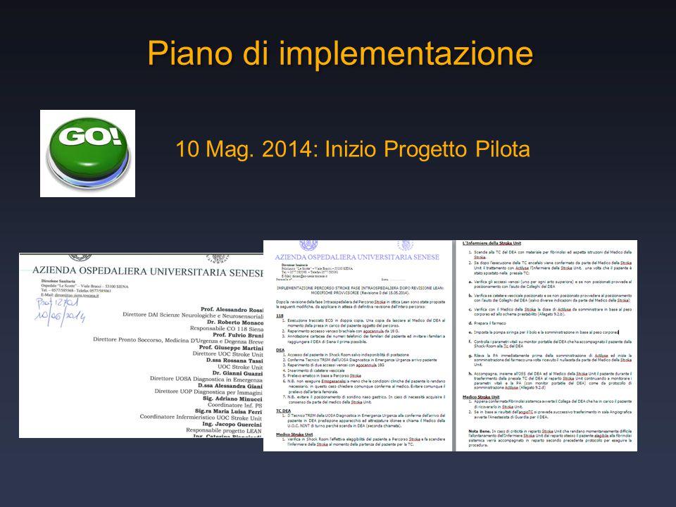 Piano di implementazione