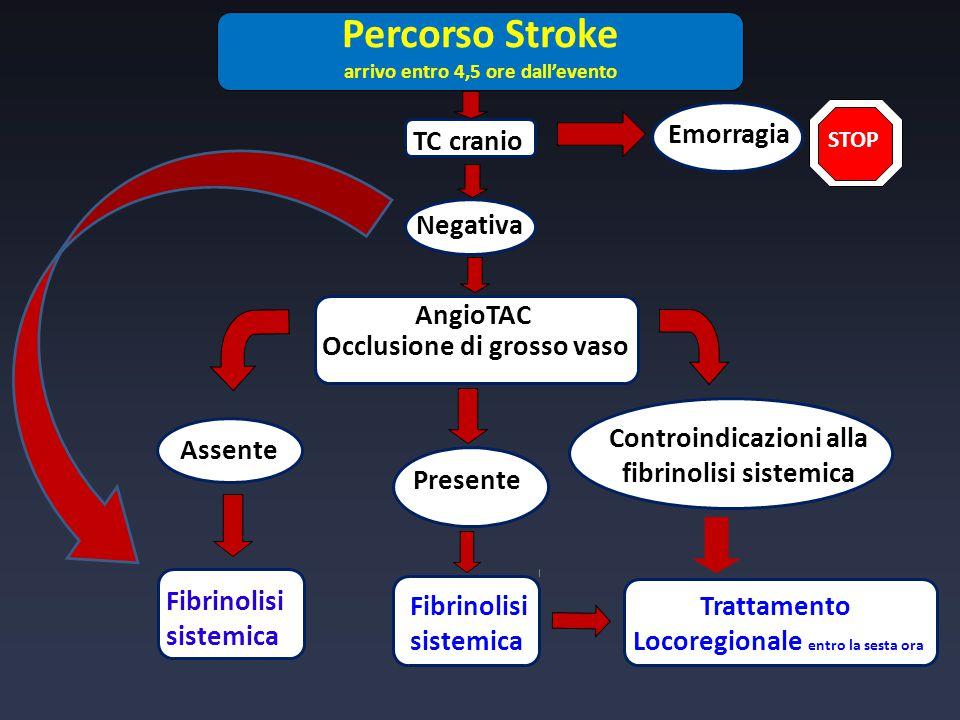 Percorso Stroke Emorragia TC cranio Negativa AngioTAC