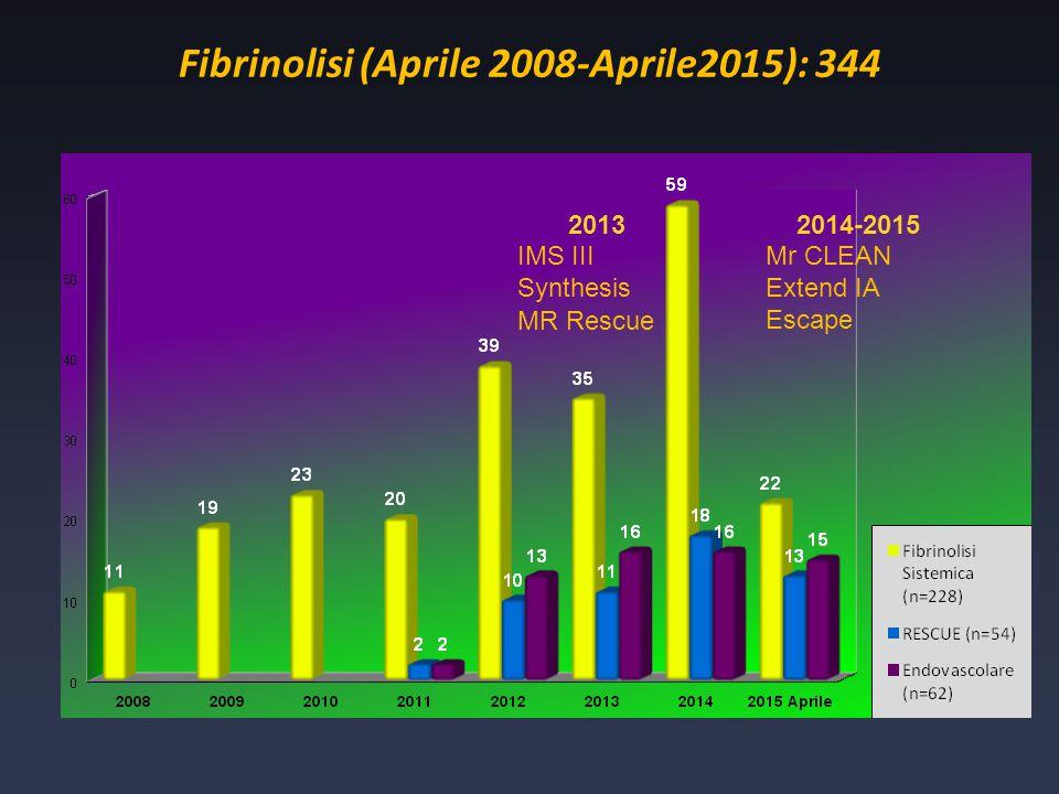 Fibrinolisi (Aprile 2008-Aprile2015): 344