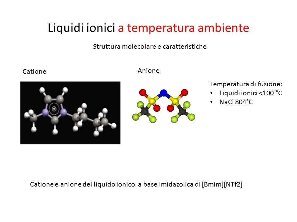 Liquidi ionici a temperatura ambiente
