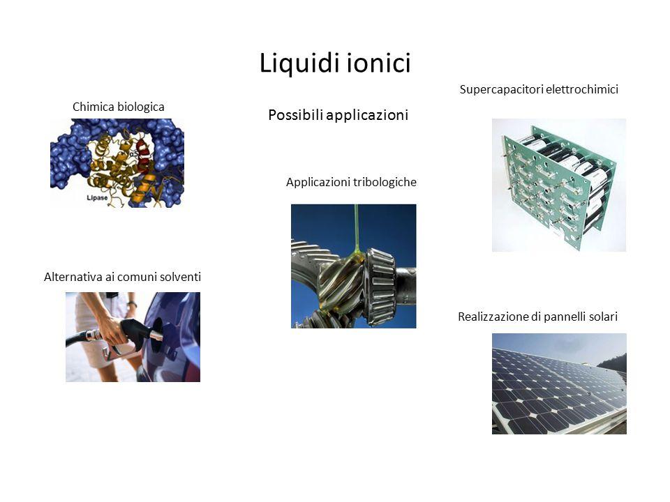 Liquidi ionici Possibili applicazioni Supercapacitori elettrochimici