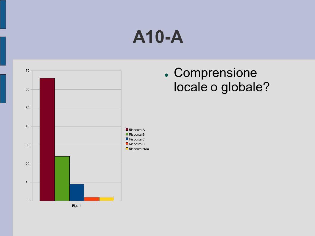 A10-A Comprensione locale o globale