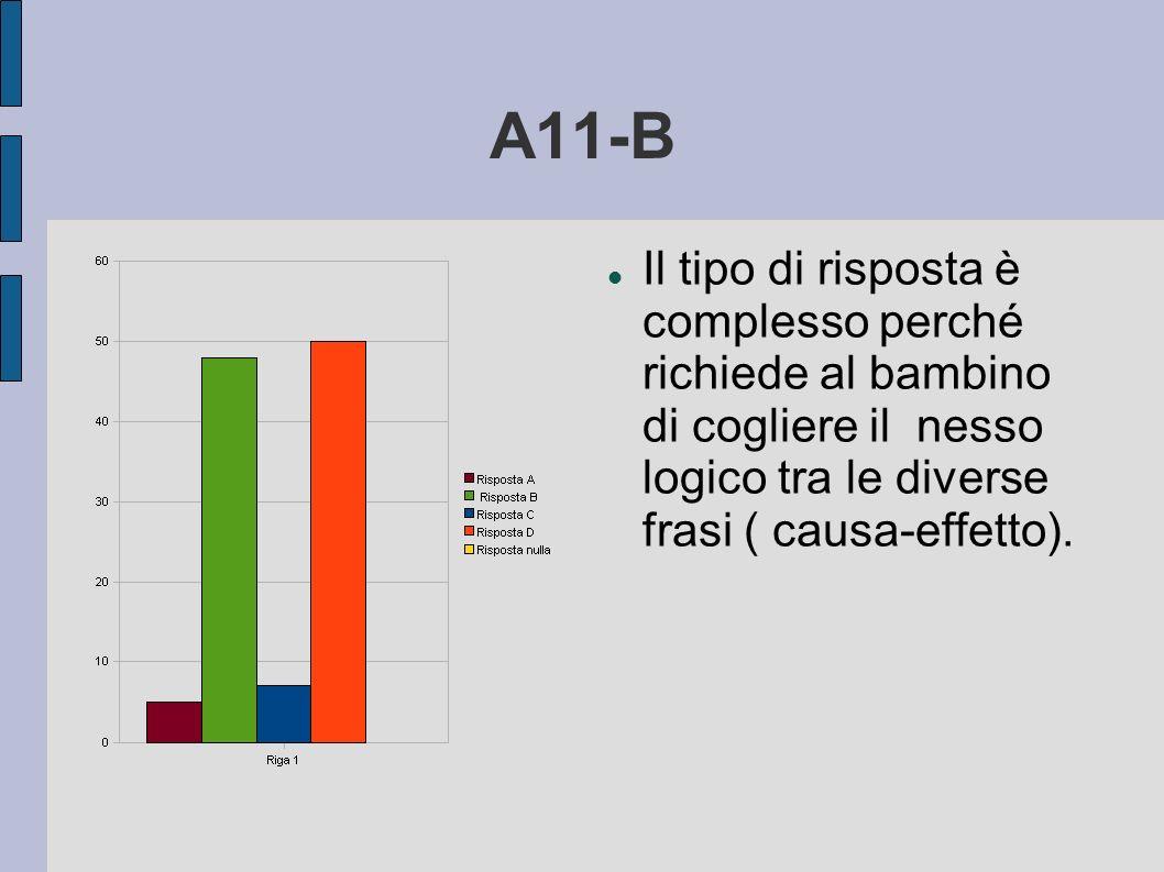 A11-B Il tipo di risposta è complesso perché richiede al bambino di cogliere il nesso logico tra le diverse frasi ( causa-effetto).