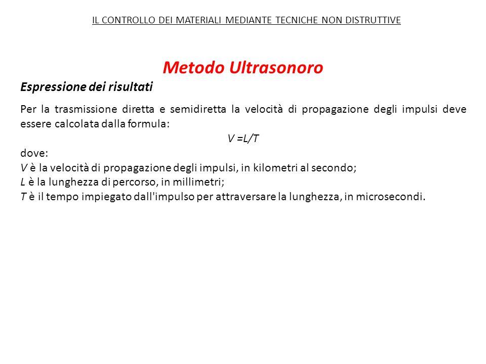 Metodo Ultrasonoro Espressione dei risultati