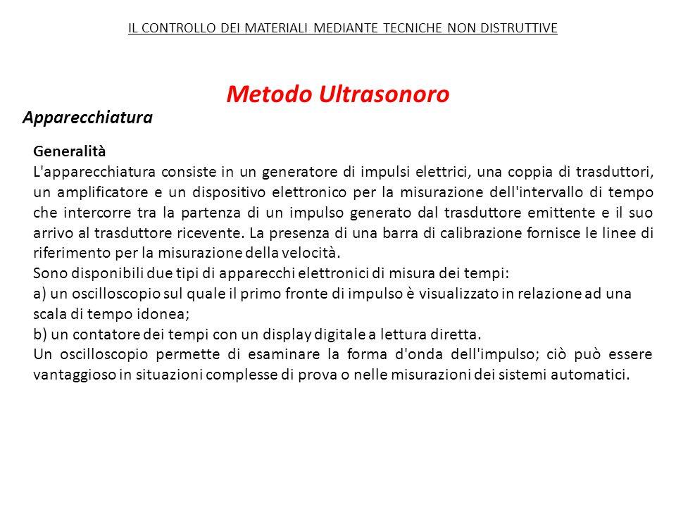 Metodo Ultrasonoro Apparecchiatura Generalità