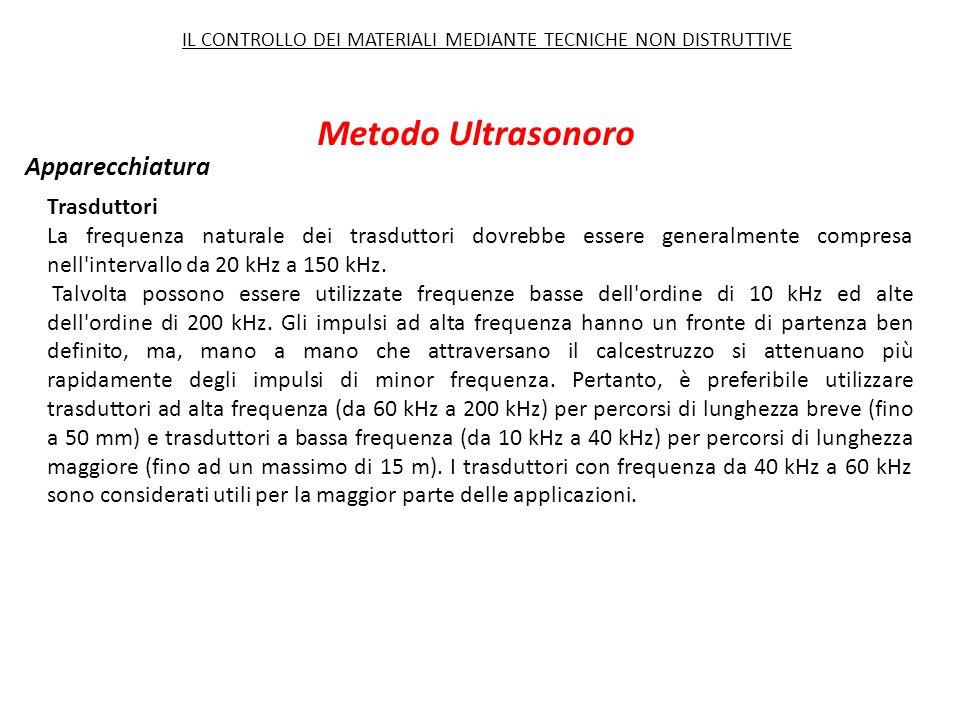 Metodo Ultrasonoro Apparecchiatura Trasduttori
