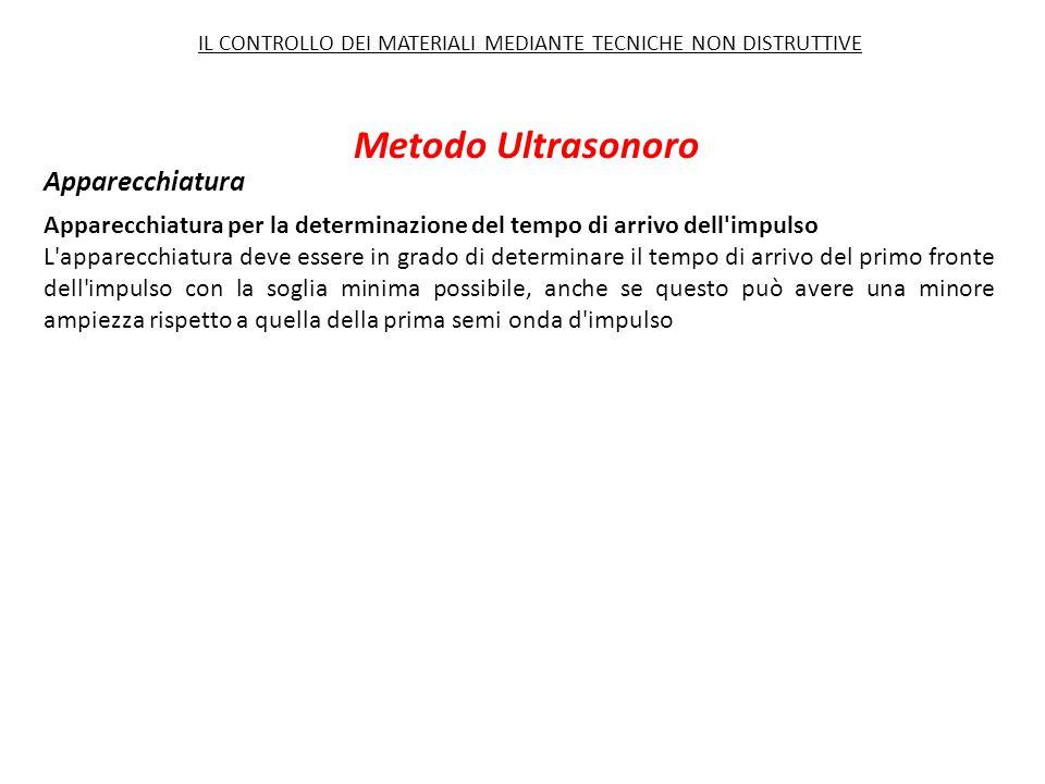 Metodo Ultrasonoro Apparecchiatura