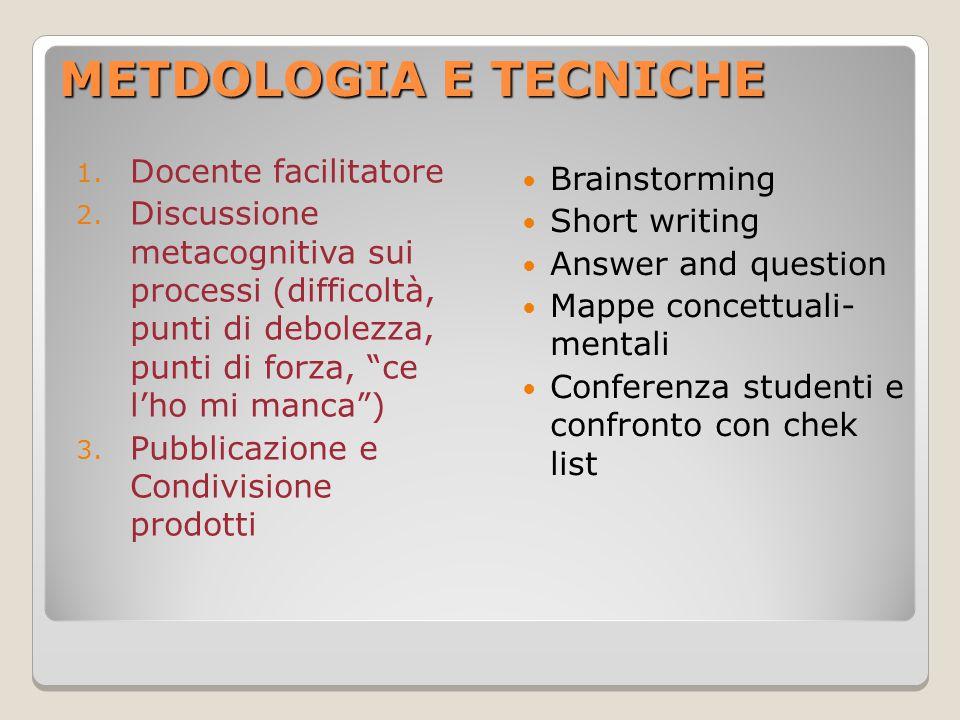 METDOLOGIA E TECNICHE Docente facilitatore Brainstorming
