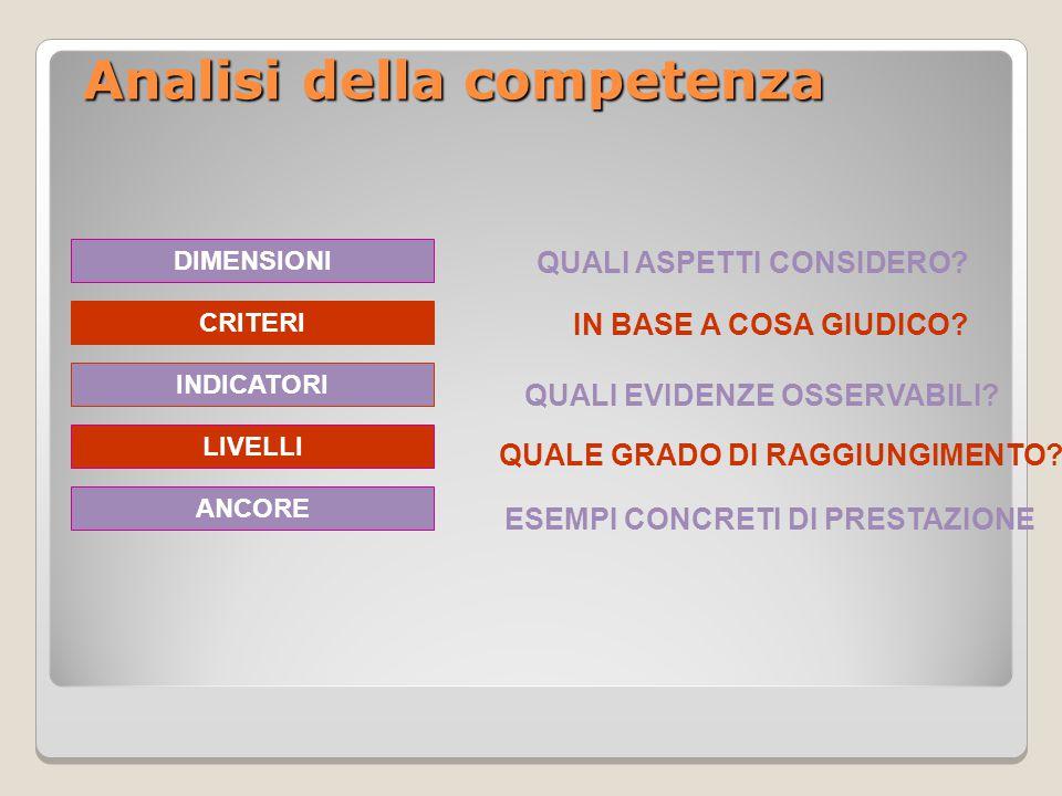 Analisi della competenza