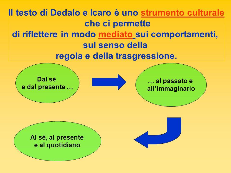 Il testo di Dedalo e Icaro è uno strumento culturale che ci permette