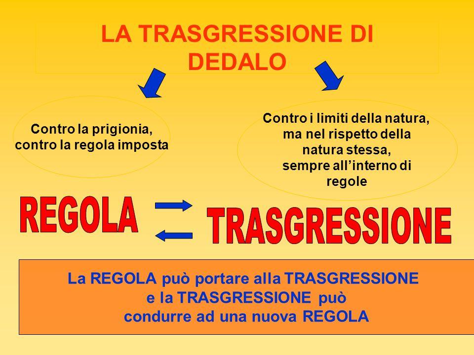REGOLA TRASGRESSIONE LA TRASGRESSIONE DI DEDALO
