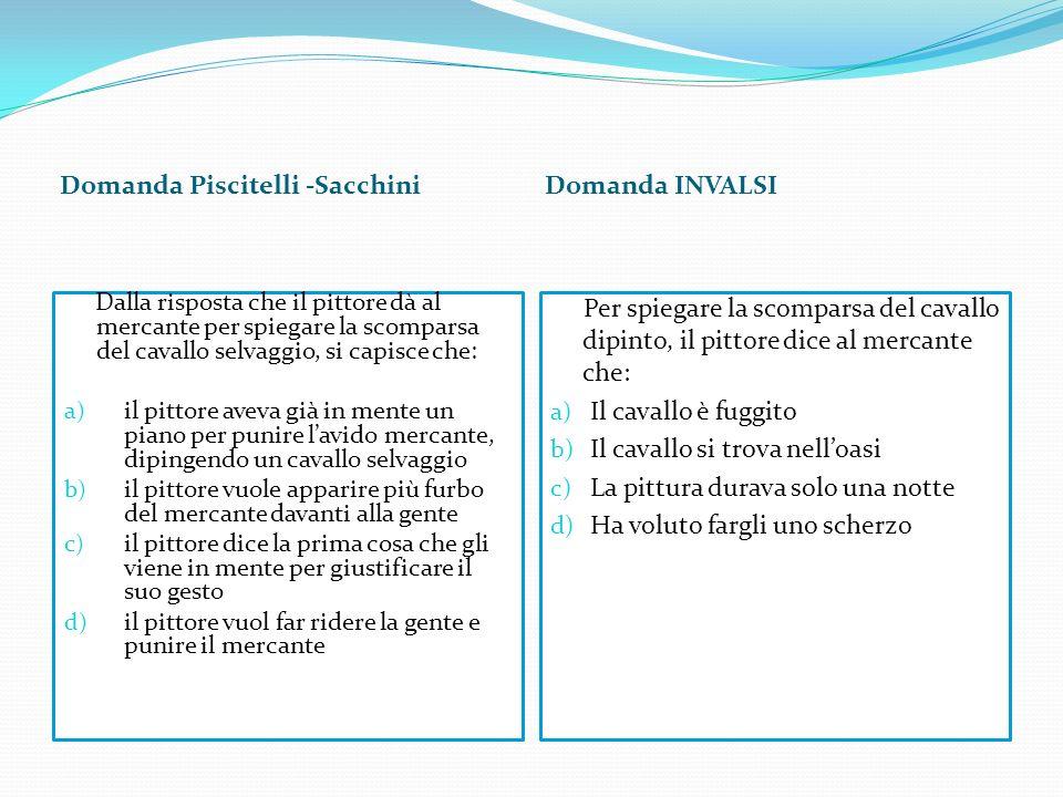 Domanda Piscitelli -Sacchini Domanda INVALSI