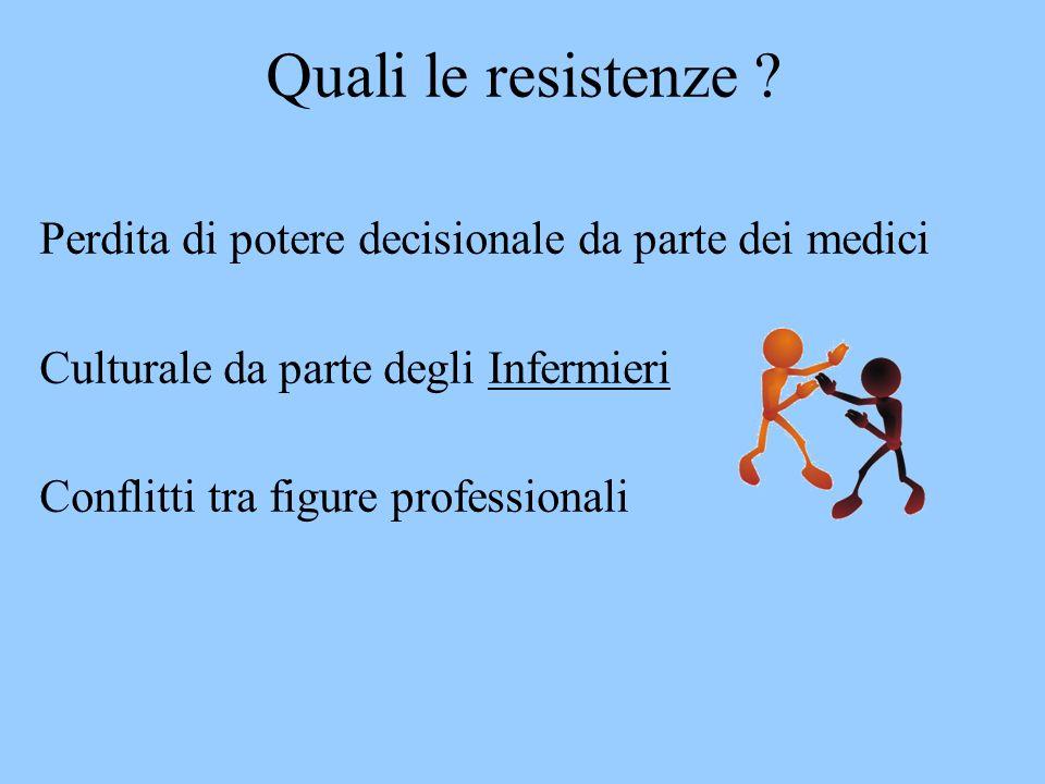 Quali le resistenze Perdita di potere decisionale da parte dei medici. Culturale da parte degli Infermieri.