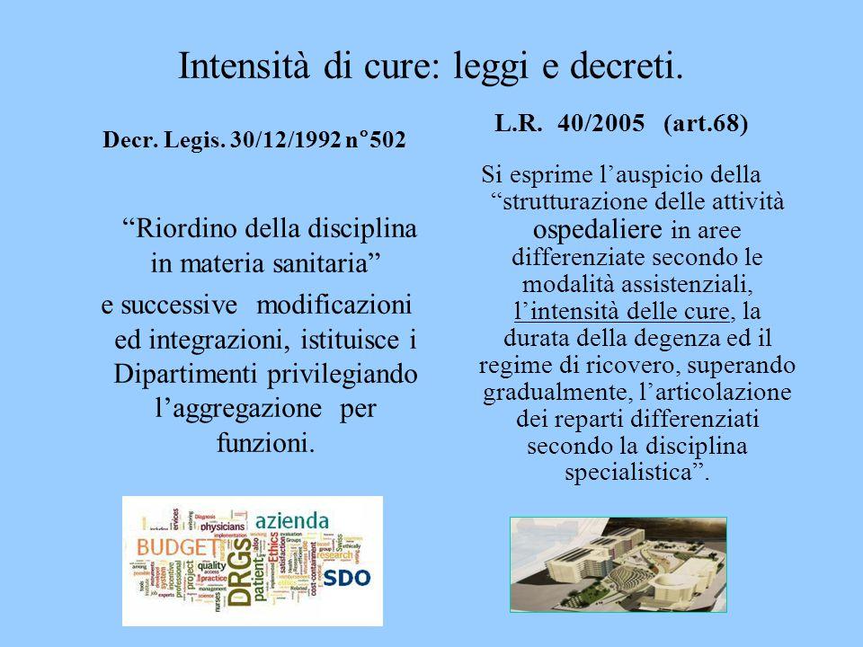 Intensità di cure: leggi e decreti.