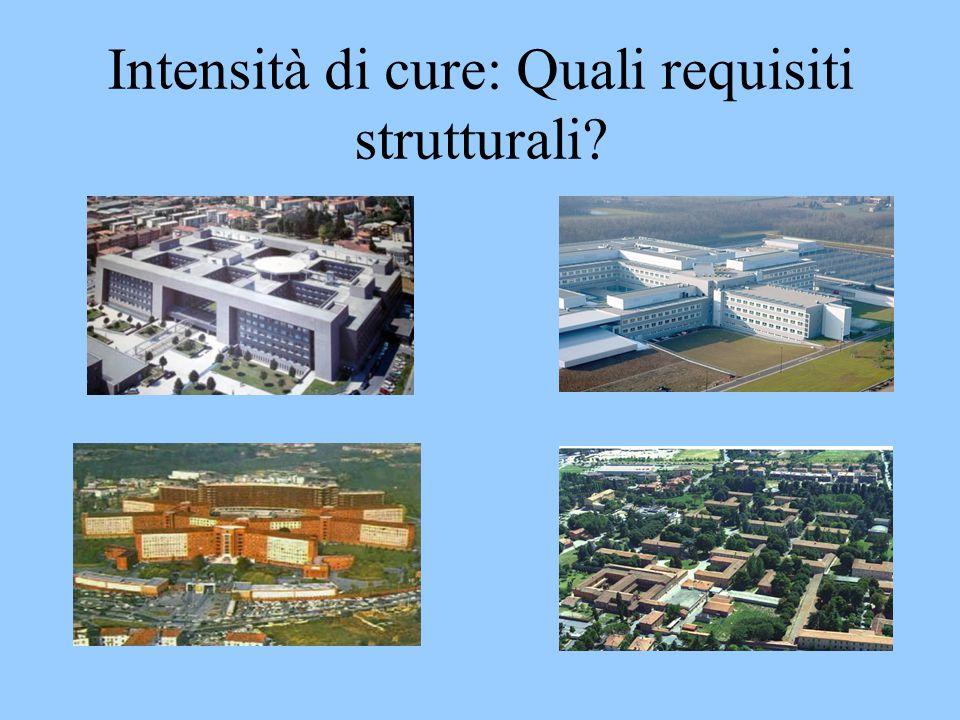Intensità di cure: Quali requisiti strutturali