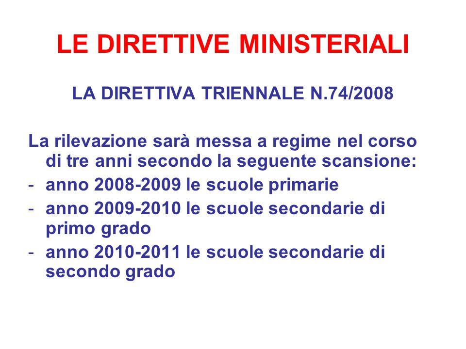 LE DIRETTIVE MINISTERIALI