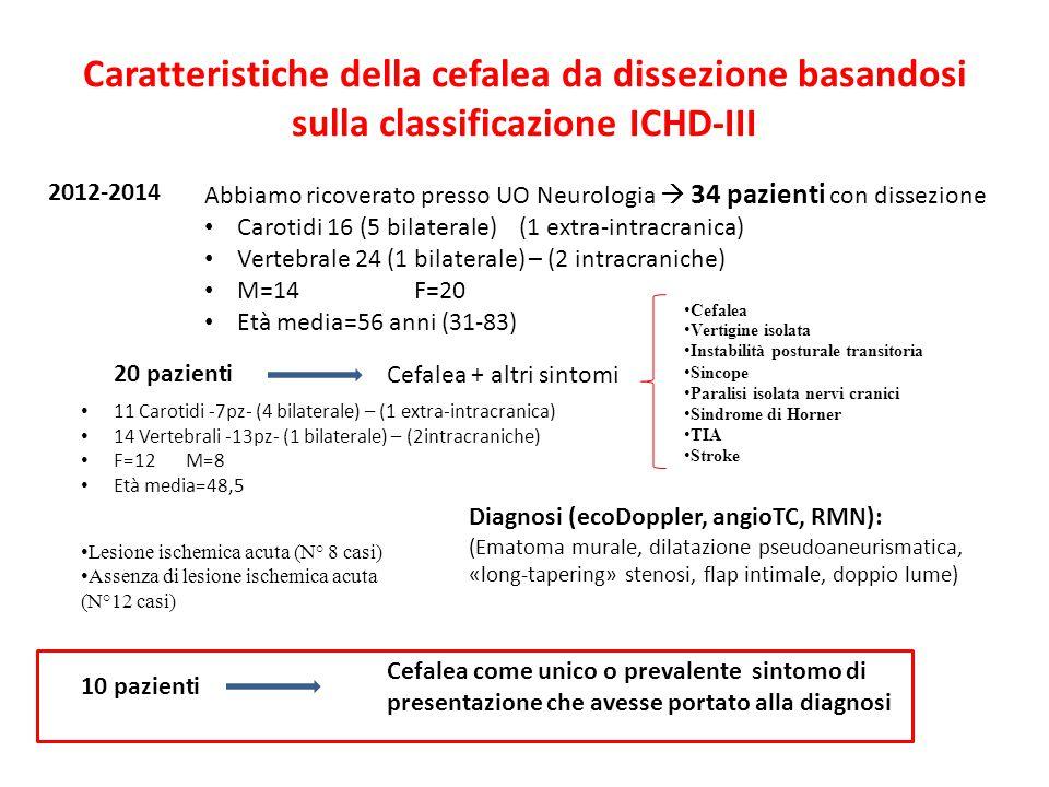 Caratteristiche della cefalea da dissezione basandosi sulla classificazione ICHD-III
