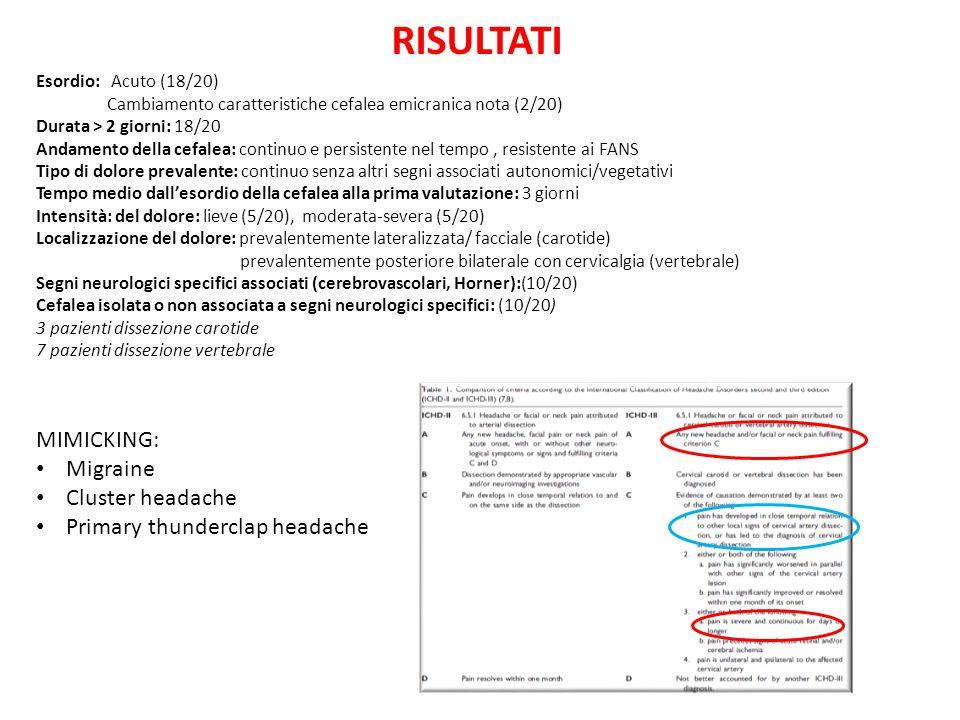 RISULTATI MIMICKING: Migraine Cluster headache