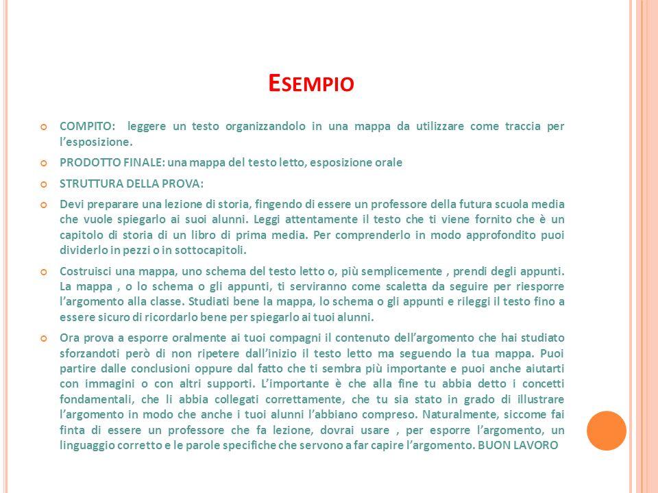 Esempio COMPITO: leggere un testo organizzandolo in una mappa da utilizzare come traccia per l'esposizione.