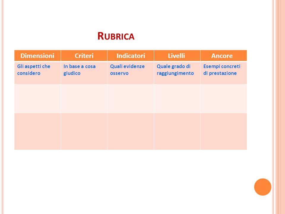 Rubrica Dimensioni Criteri Indicatori Livelli Ancore