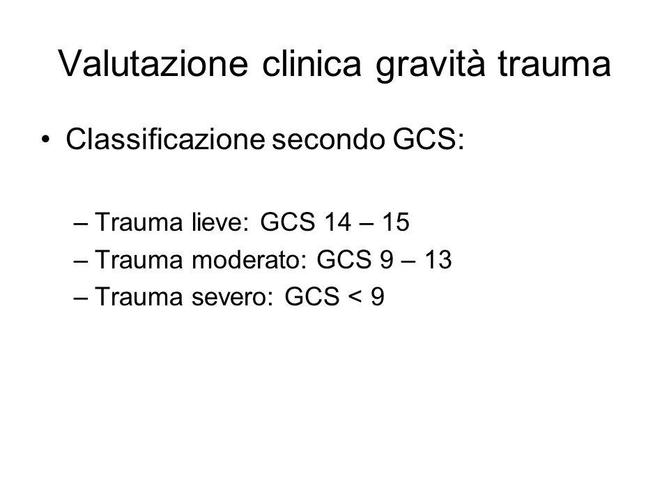 Valutazione clinica gravità trauma