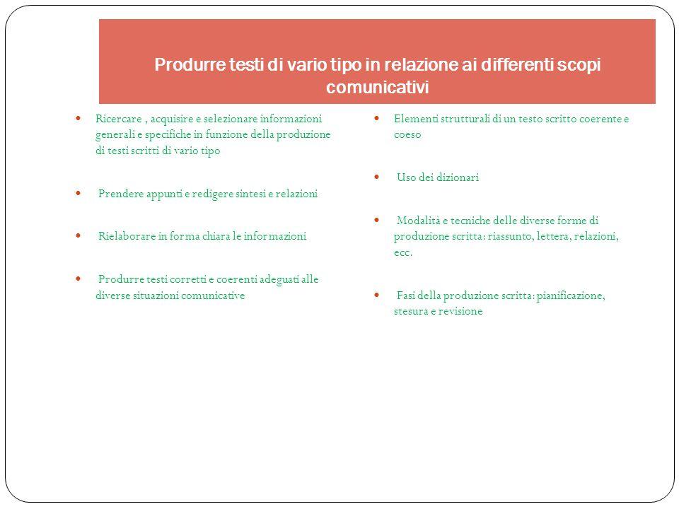 Produrre testi di vario tipo in relazione ai differenti scopi comunicativi