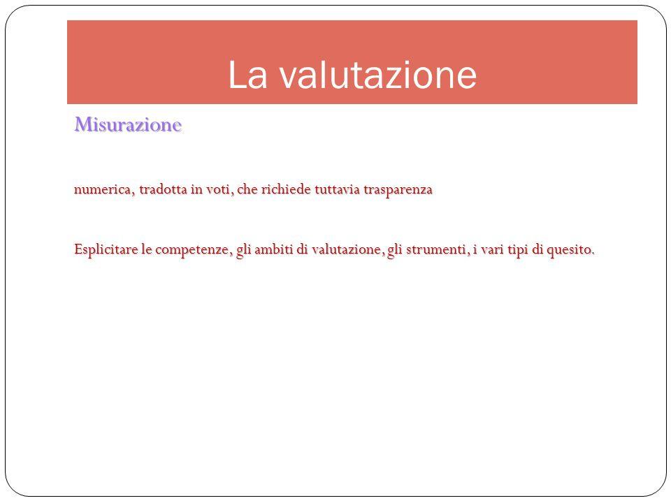 La valutazione Misurazione