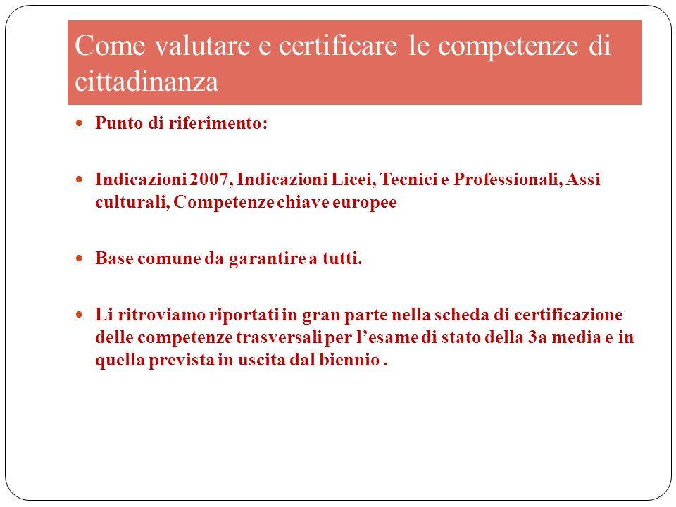 Come valutare e certificare le competenze di cittadinanza