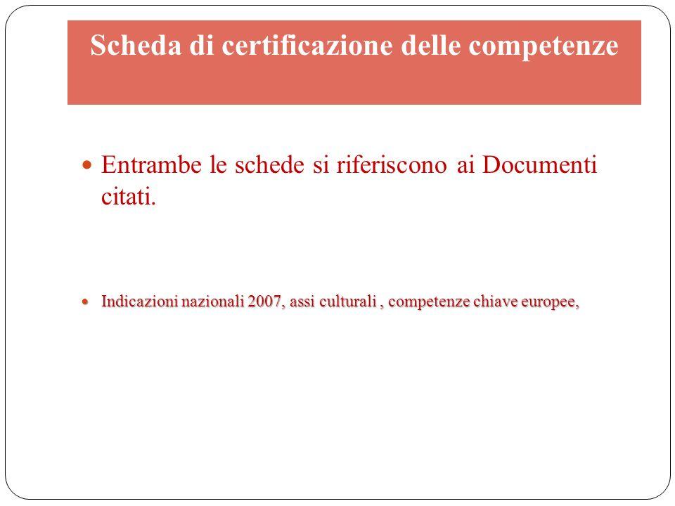 Scheda di certificazione delle competenze