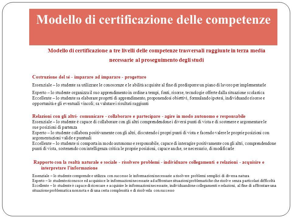 Modello di certificazione delle competenze
